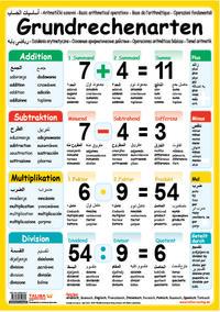Multilinguales LernPOSTER 'Grundrechenarten'