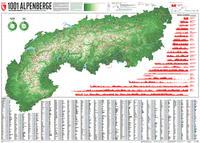 1001 Alpenberge - Edition 3